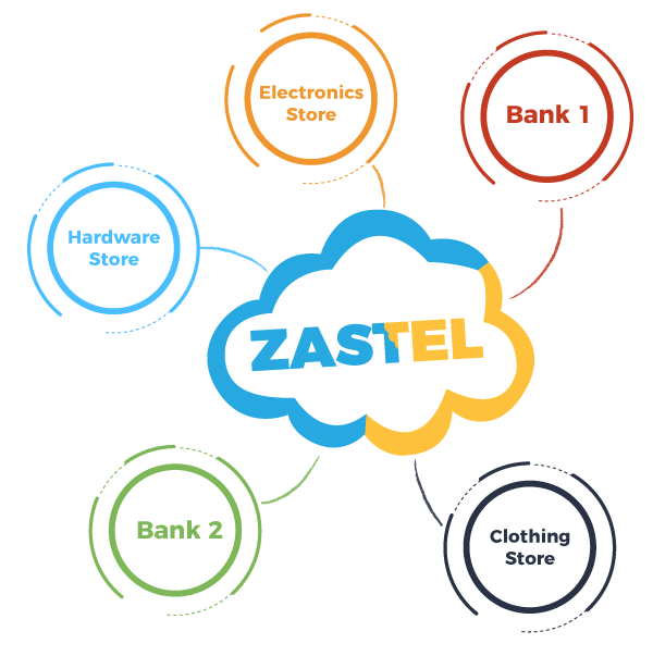 zastel connecting devices